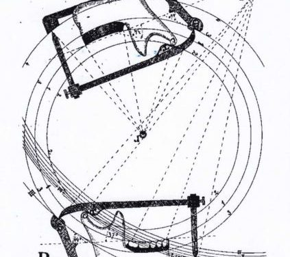 theorie de la sphère