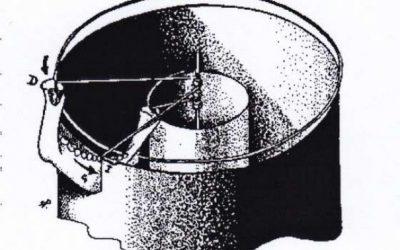 Théorie des cylindres